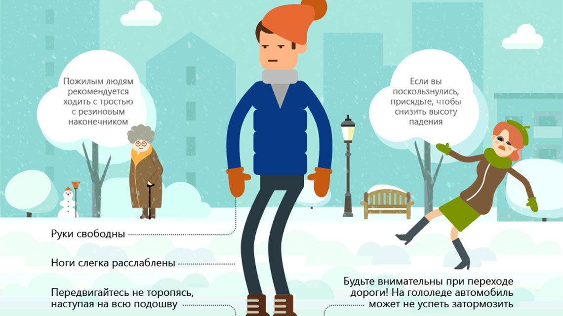 Как избежать травм зимой
